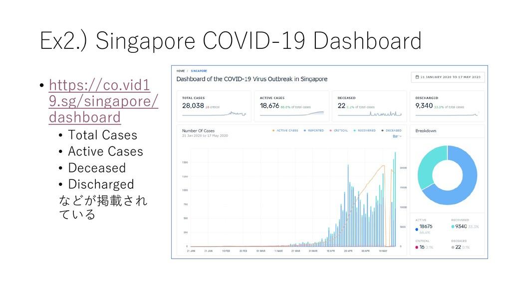 Ex2.) Singapore COVID-19 Dashboard • https://co...