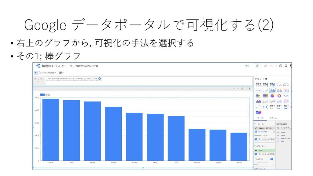 Google データポータルで可視化する(2) • 右上のグラフから, 可視化の手法を選択する...