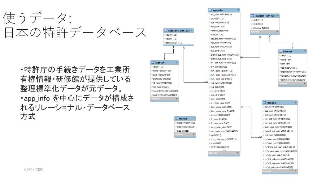 使うデータ; 日本の特許データベース 6/24/2020 63 ・特許庁の手続きデータを工業所...