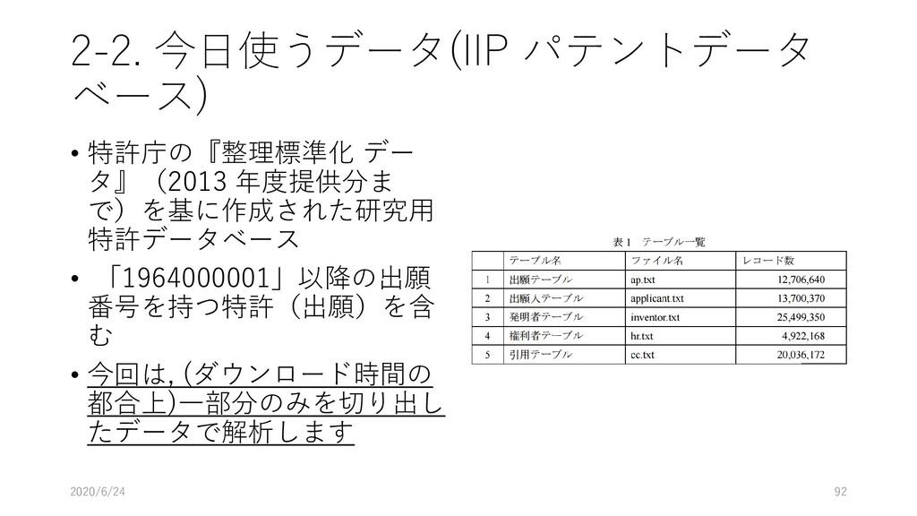 2-2. 今日使うデータ(IIP パテントデータ ベース) • 特許庁の『整理標準化 デー タ...