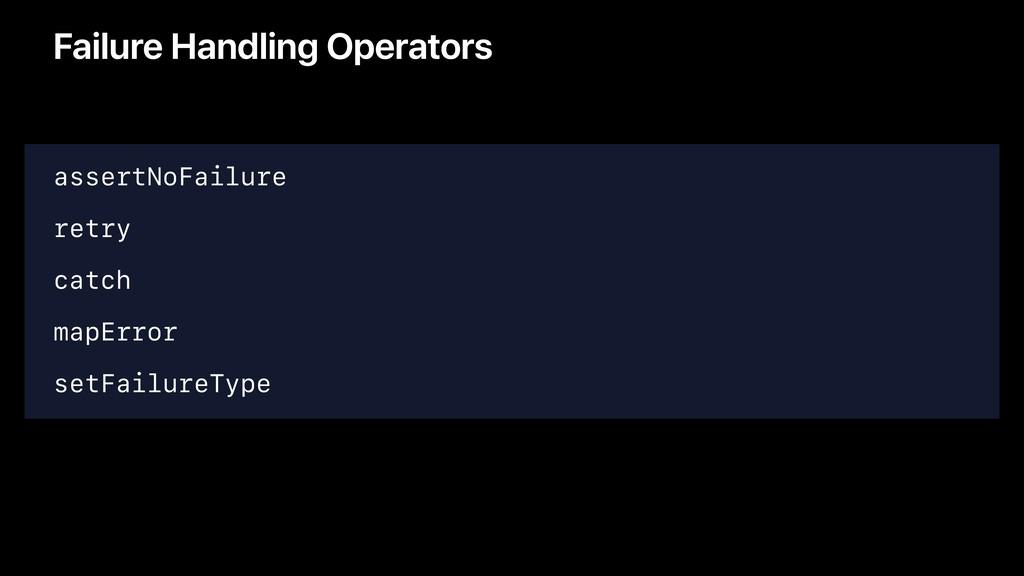 Failure Handling Operators assertNoFailure retr...