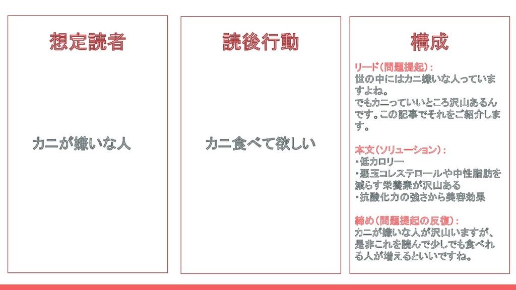 想定読者 読後行動 構成 カニが嫌いな人 カニ食べて欲しい リード(問題提起): 世の中にはカ...