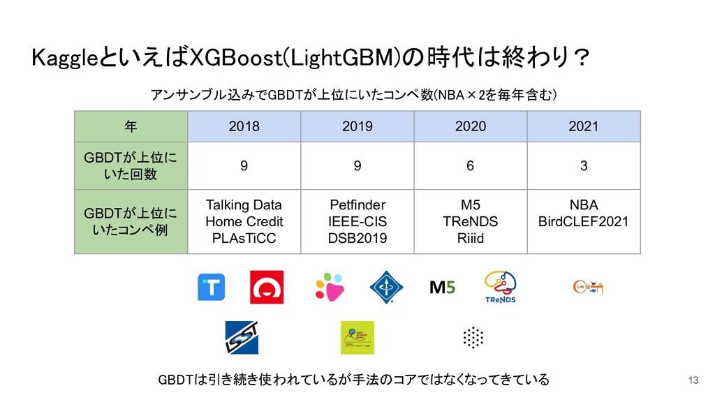 13 KaggleといえばXGBoost(LightGBM)の時代は終わり? 年 2018...