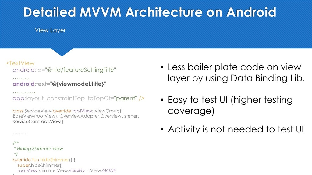 Detailed MVVM Architecture on Android View Laye...