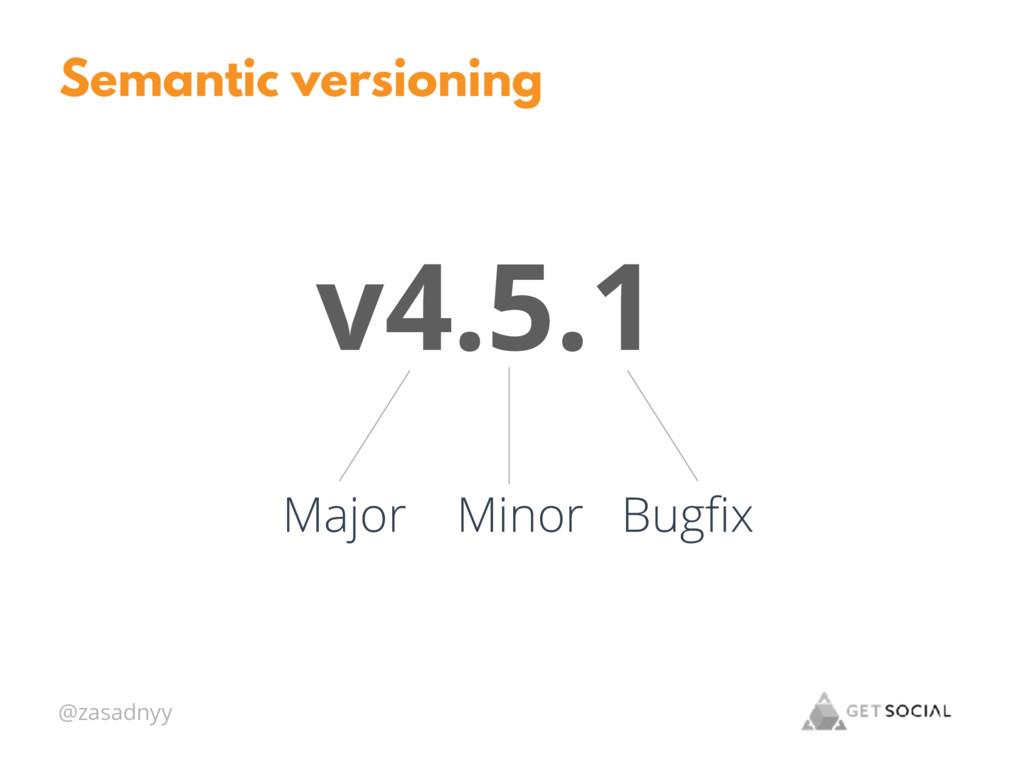 @zasadnyy Semantic versioning v4.5.1 Major Mino...
