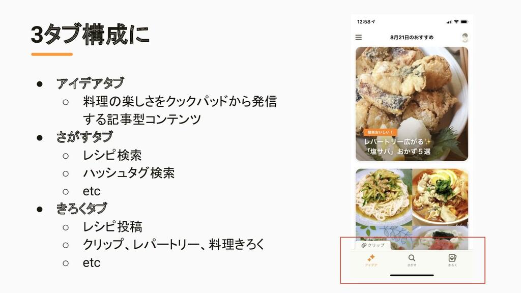 3タブ構成に ● アイデアタブ ○ 料理の楽しさをクックパッドから発信 する記事型コンテンツ ...