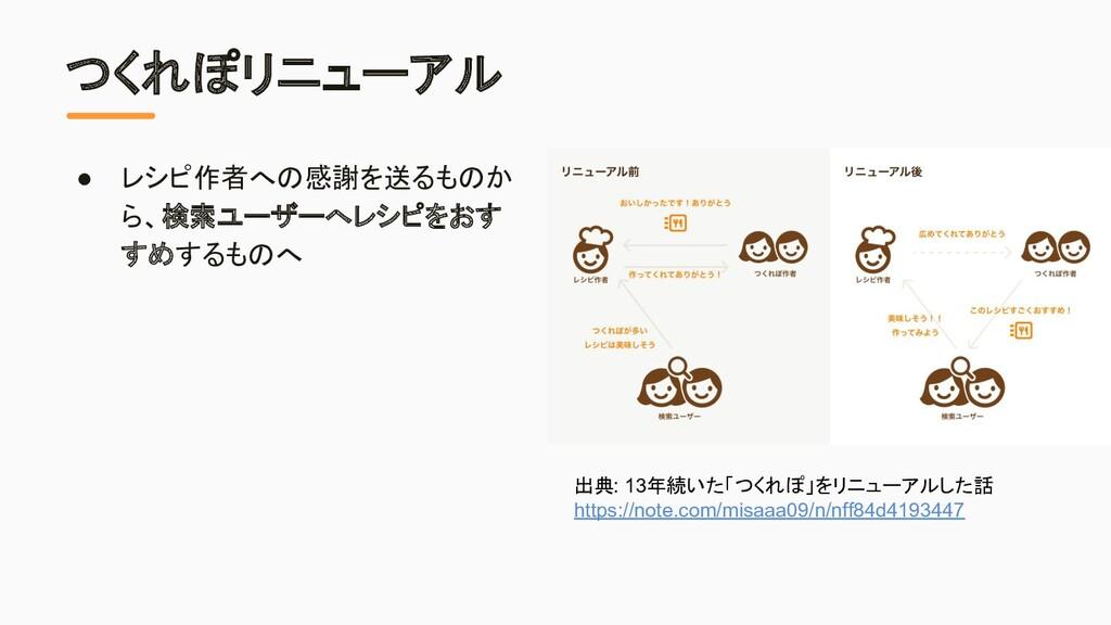 つくれぽリニューアル ● レシピ作者への感謝を送るものか ら、検索ユーザーへレシピをおす すめ...