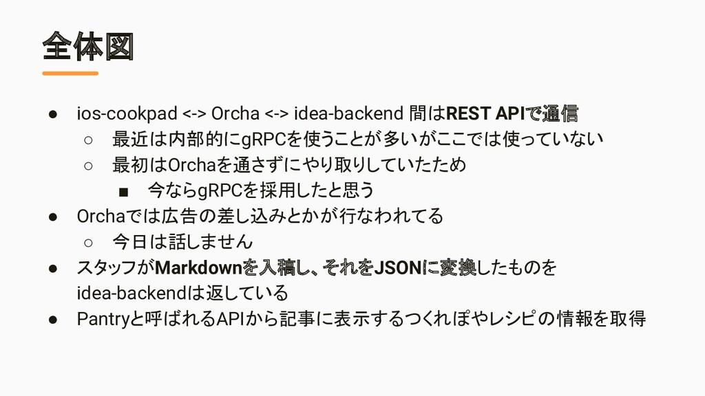 全体図 ● ios-cookpad <-> Orcha <-> idea-backend 間は...
