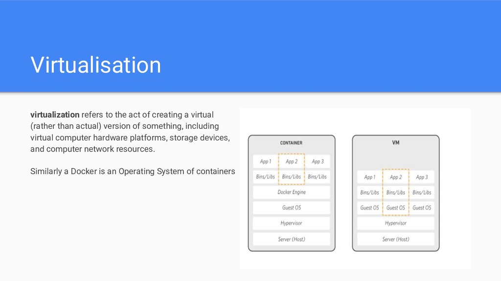 Virtualisation virtualization refers to the act...