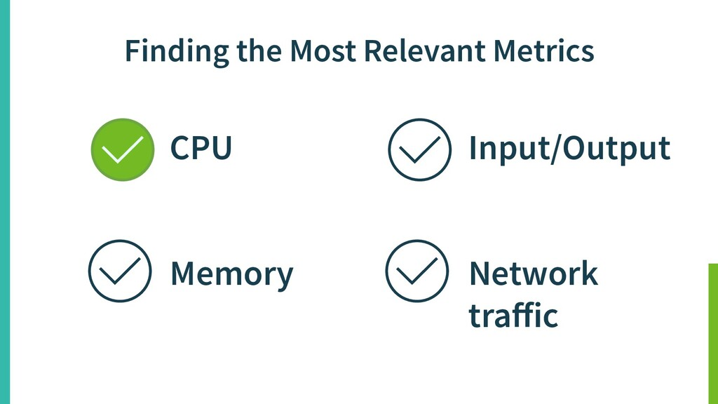 Finding the Most Relevant Metrics CPU Memory In...