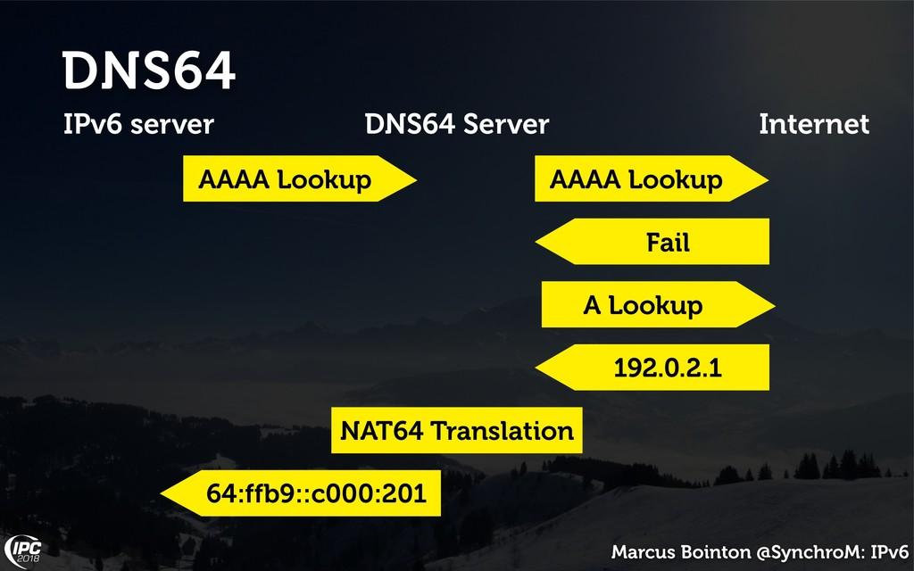 Marcus Bointon @SynchroM: IPv6 DNS64 DNS64 Serv...