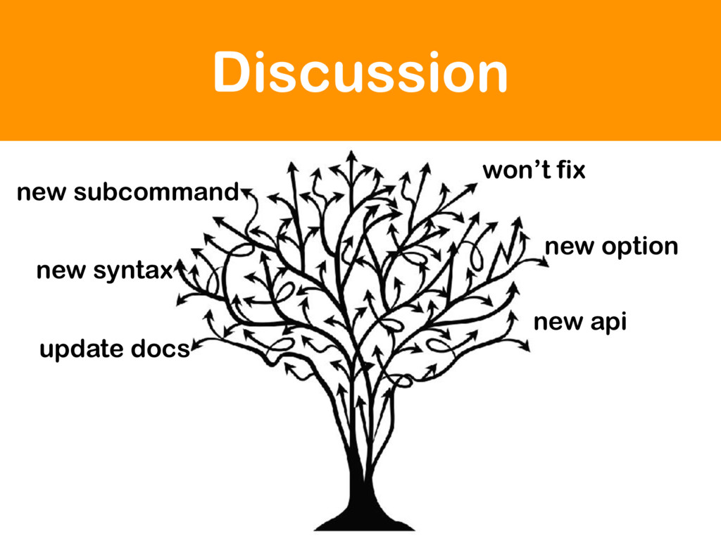 Discussion new option new api new syntax new su...