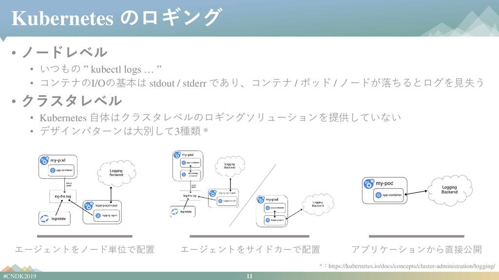"""11 #CNDK2019 Kubernetes のロギング • ノードレベル • いつもの """"..."""