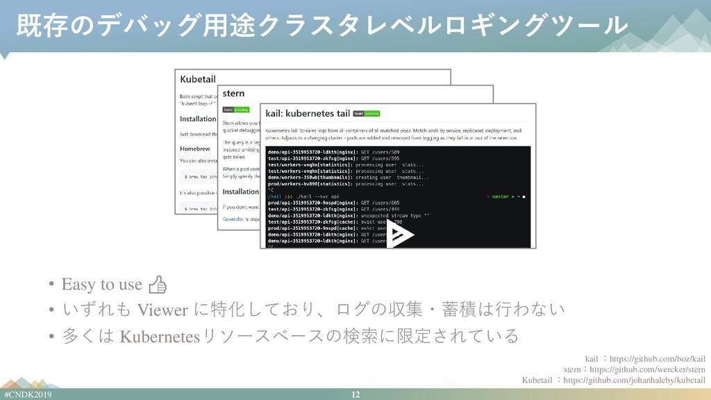 12 #CNDK2019 既存のデバッグ用途クラスタレベルロギングツール • Easy to ...