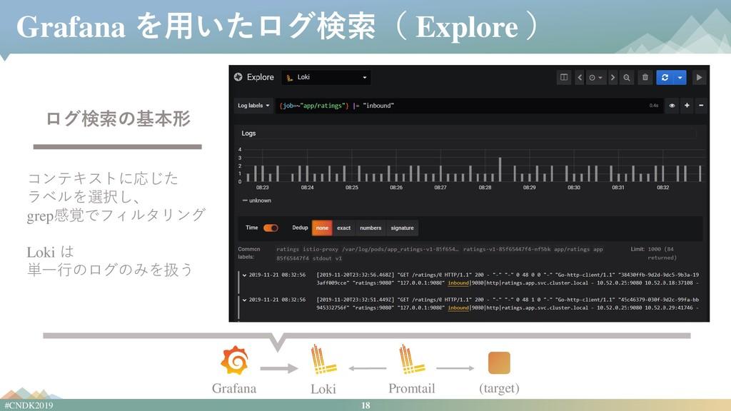 18 #CNDK2019 Grafana を用いたログ検索( Explore ) コンテキスト...
