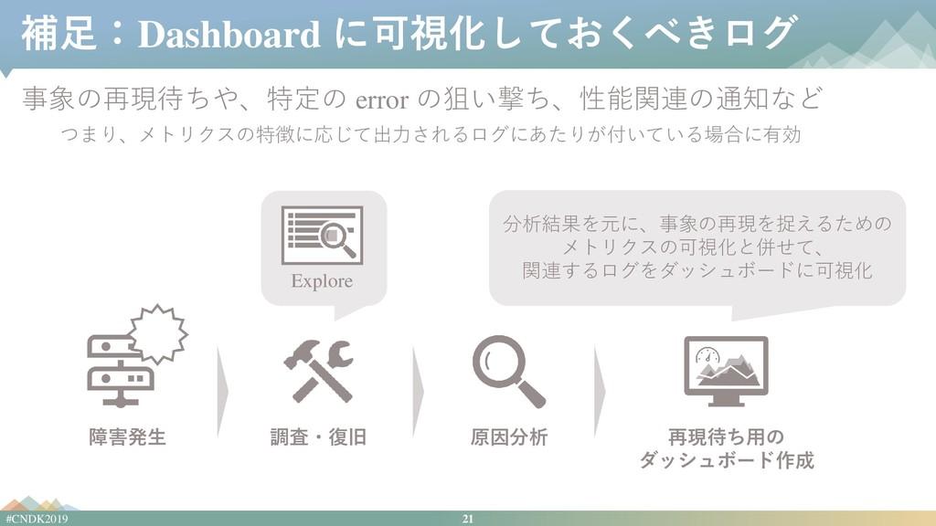 21 #CNDK2019 補足:Dashboard に可視化しておくべきログ 事象の再現待ちや...