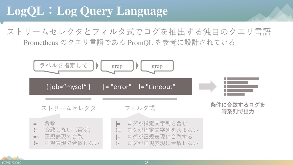 23 #CNDK2019 LogQL:Log Query Language ストリームセレクタ...