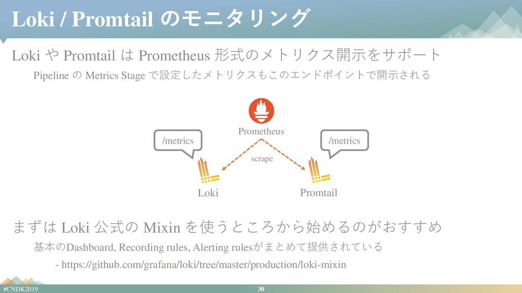 30 #CNDK2019 Loki / Promtail のモニタリング Loki や Pro...