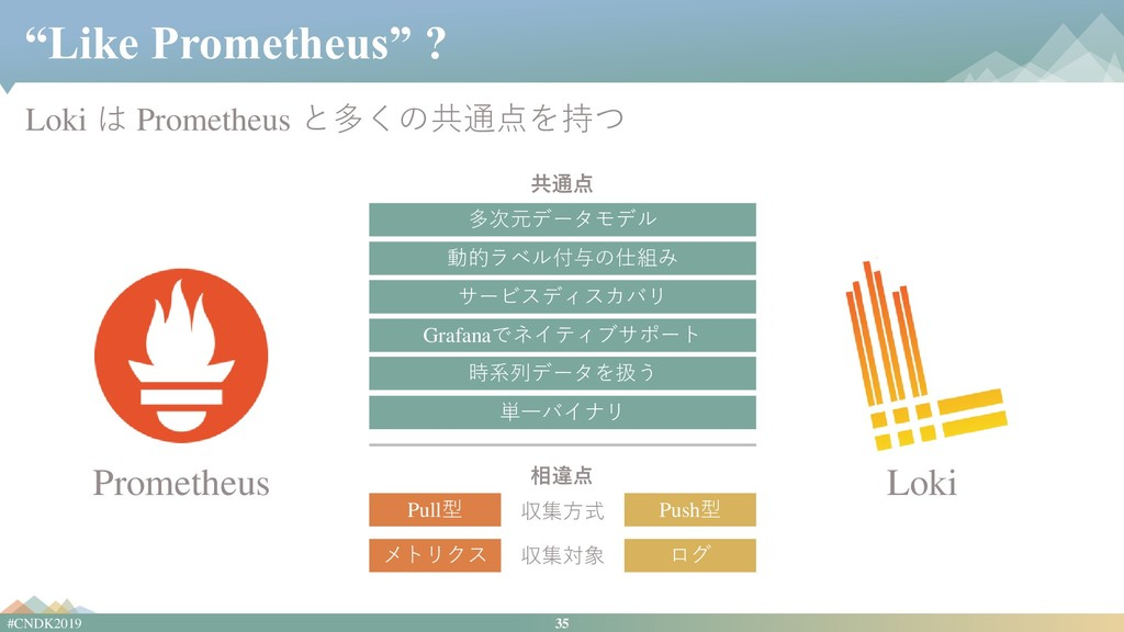 "35 #CNDK2019 ""Like Prometheus"" ? Loki は Prometh..."