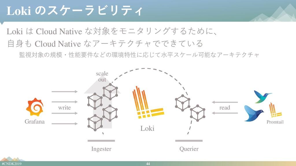 44 #CNDK2019 Loki のスケーラビリティ Loki は Cloud Native...