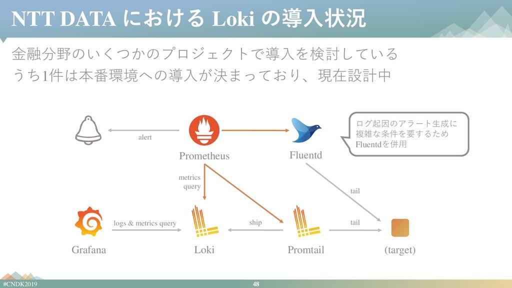 48 #CNDK2019 NTT DATA における Loki の導入状況 金融分野のいくつか...