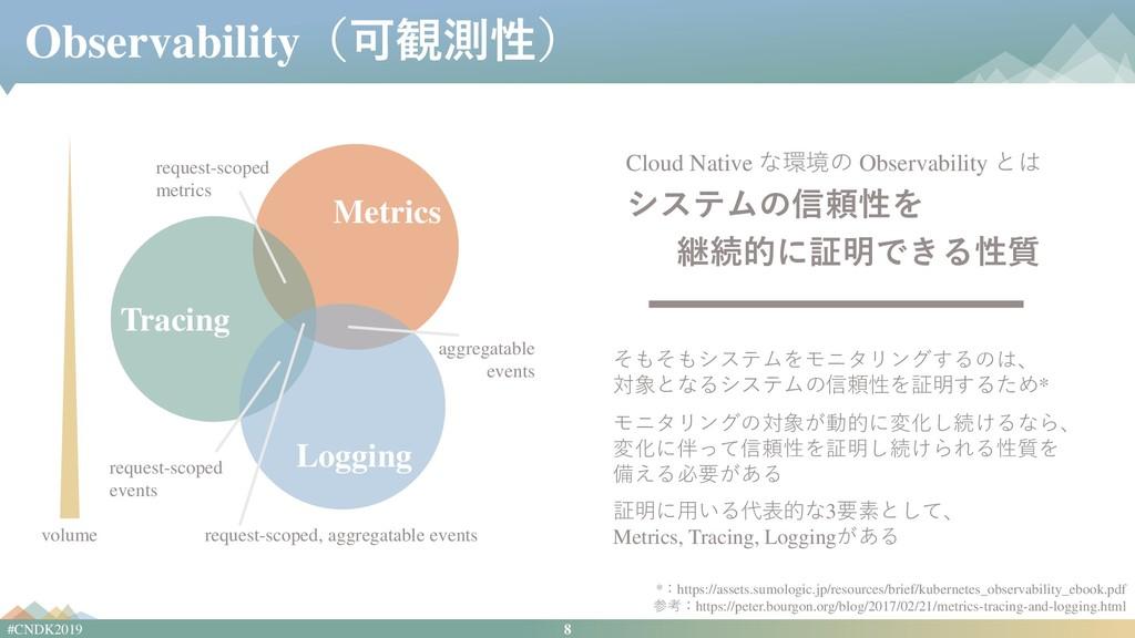 8 #CNDK2019 Observability(可観測性) Cloud Native な環...
