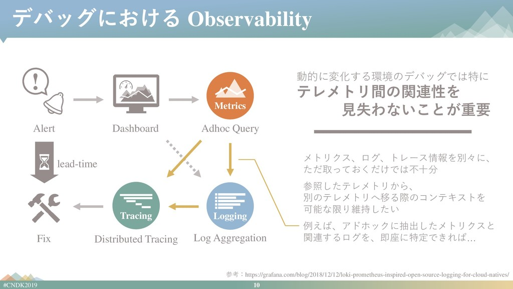 10 #CNDK2019 デバッグにおける Observability Logging Met...
