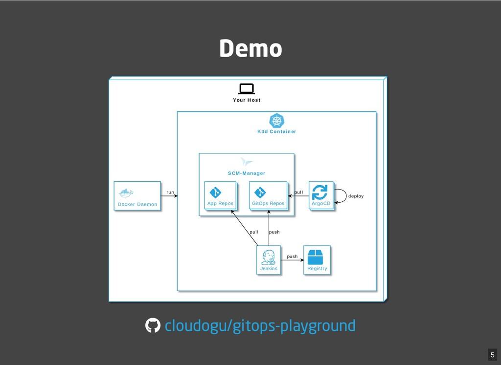 Demo Your Host K3d Container SCM-Manager Docker...