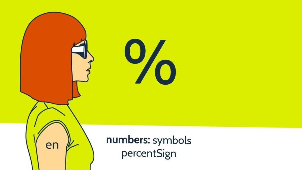 numbers: symbols percentSign % en