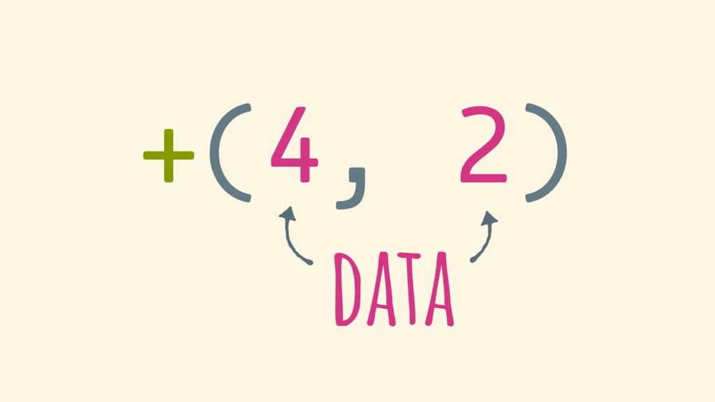 +(4, 2) data