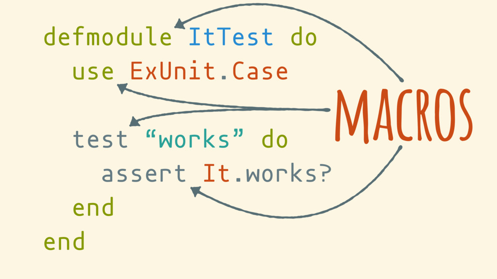 "defmodule ItTest do use ExUnit.Case test ""works..."