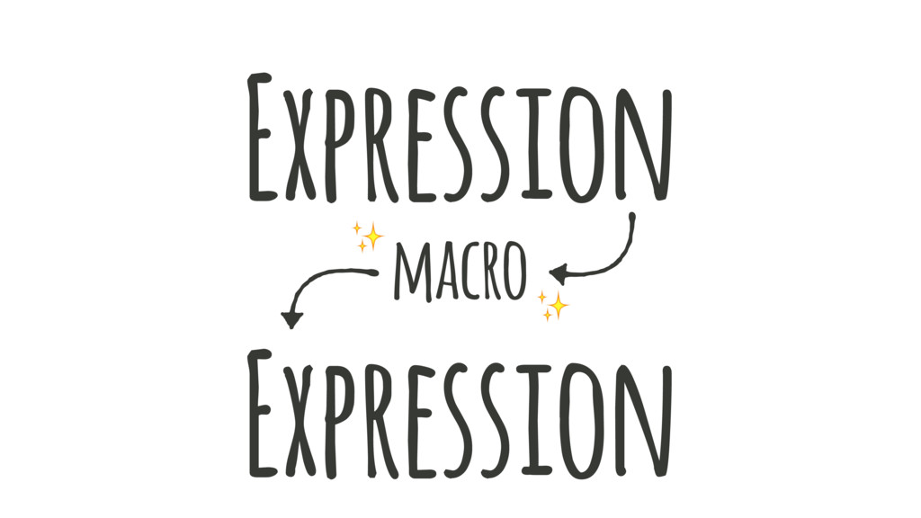 Expression macro Expression ✨ ✨