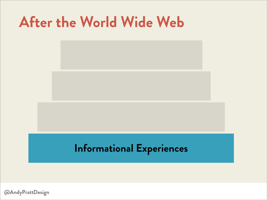 Informational Experiences After the World Wide ...
