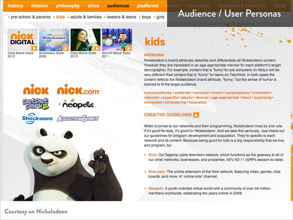Courtesy on Nickelodeon Audience / User Personas