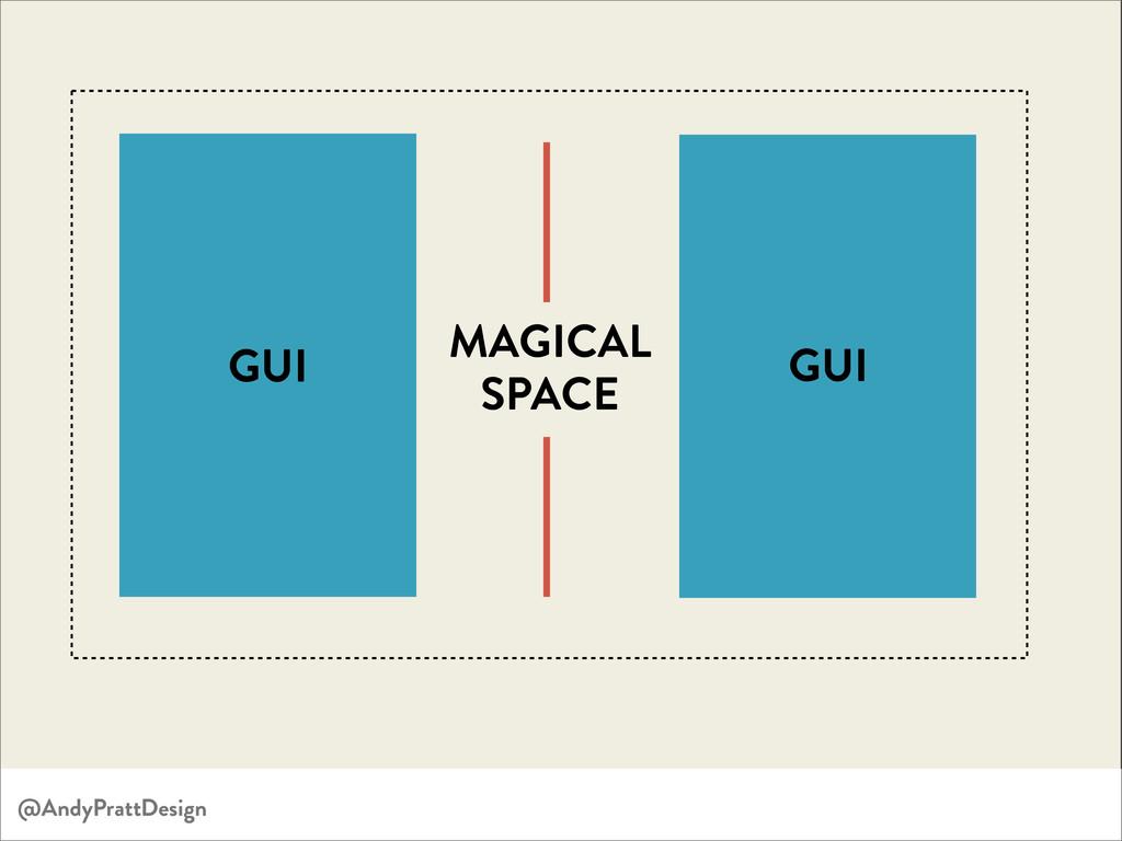 GUI GUI MAGICAL SPACE @AndyPrattDesign