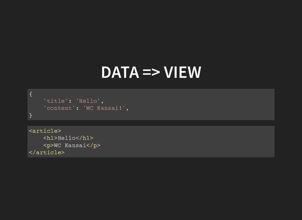 DATA => VIEW { ' t i t l e ' : ' H e l l o ' , ...
