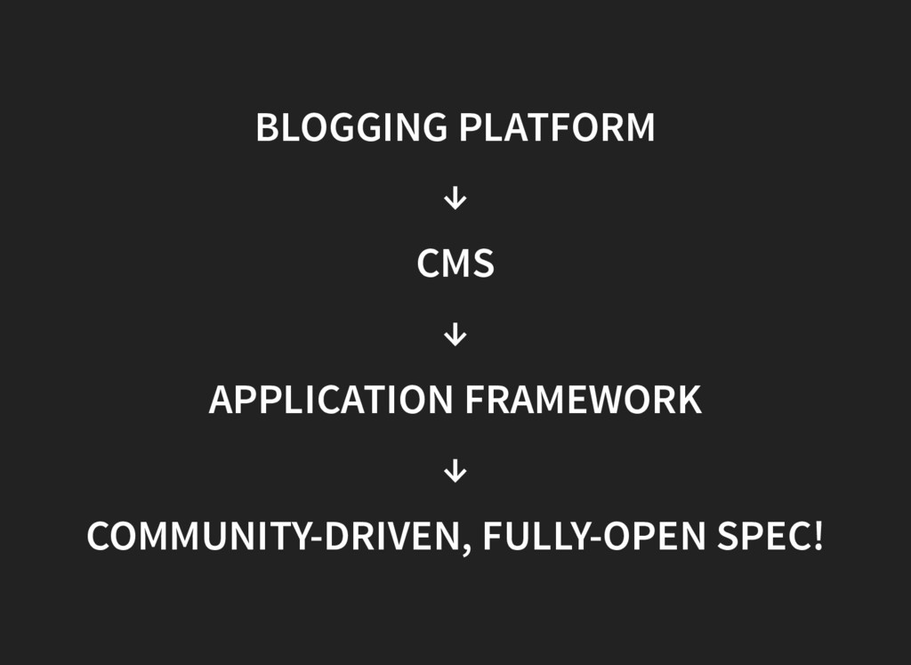 BLOGGING PLATFORM ↓ CMS ↓ APPLICATION FRAMEWORK...