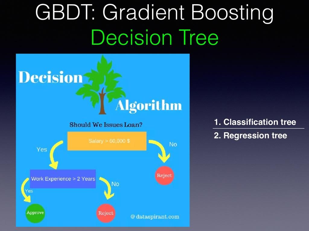 GBDT: Gradient Boosting Decision Tree 1. Classi...