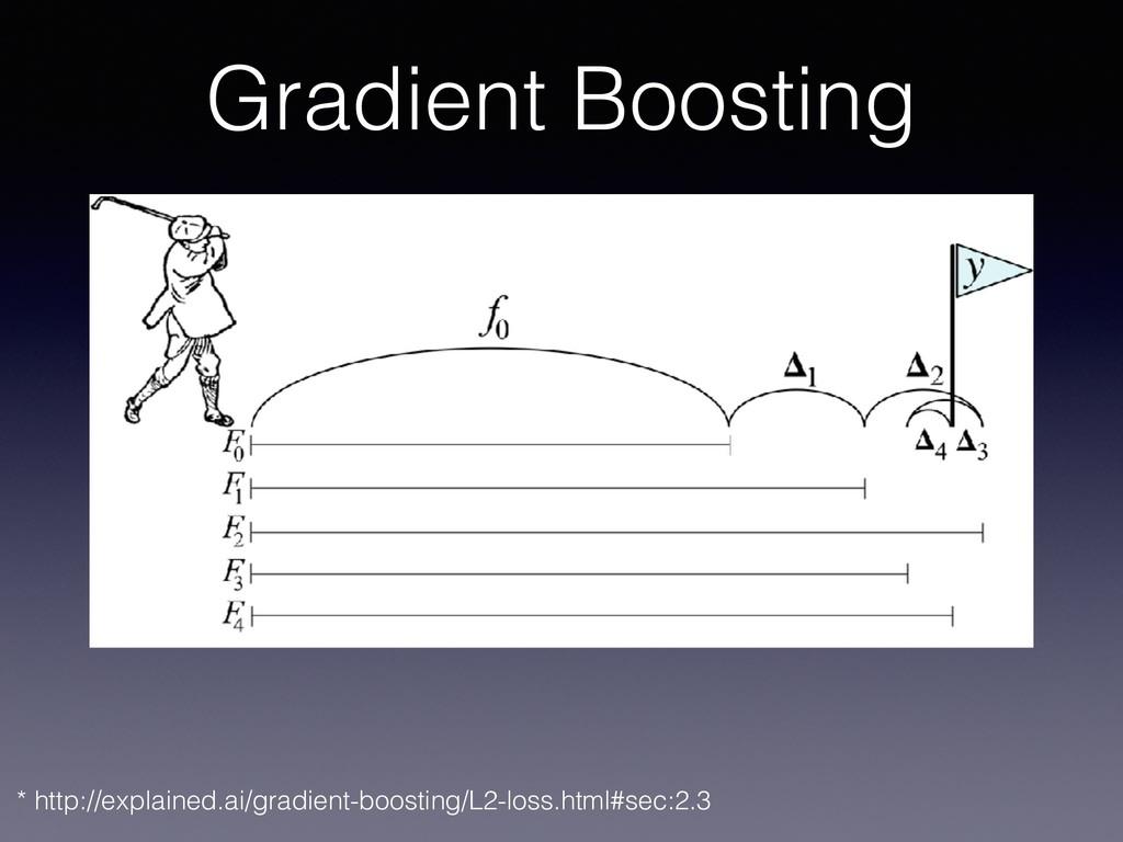 Gradient Boosting * http://explained.ai/gradien...