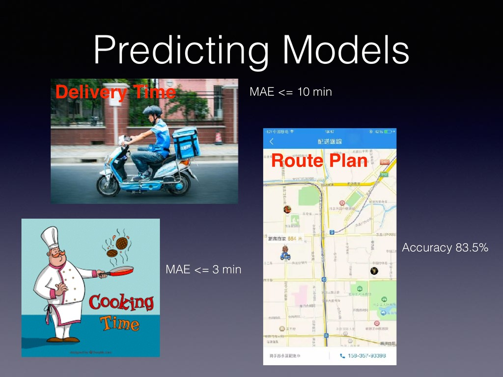 Predicting Models Delivery Time Route Plan MAE ...