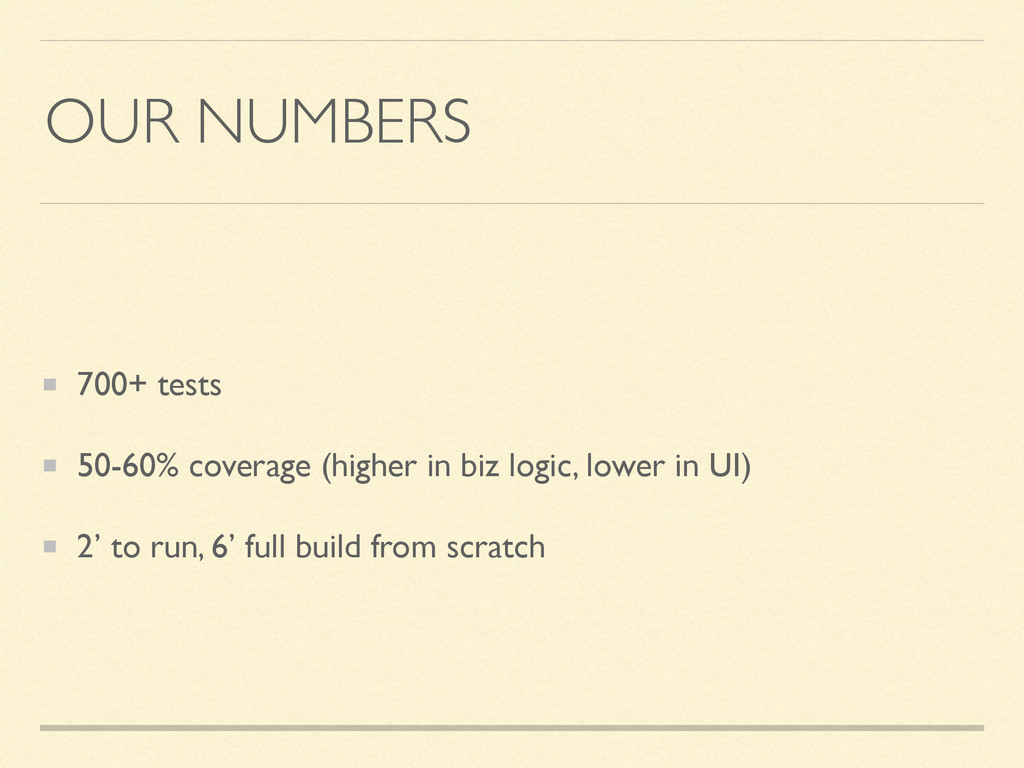 OUR NUMBERS 700+ tests 50-60% coverage (higher ...