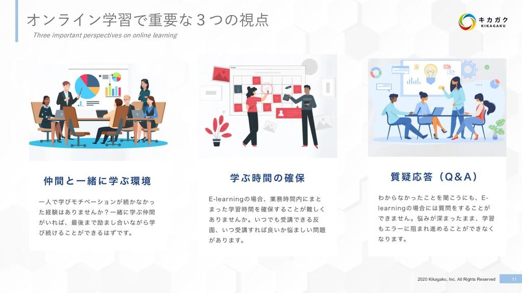 2020 Kikagaku, Inc. All Rights Reserved オンライン学習...