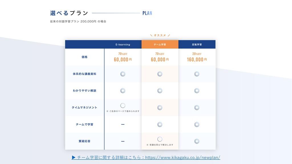 13 ▶ チーム学習に関する詳細はこちら:https://www.kikagaku.co.jp...