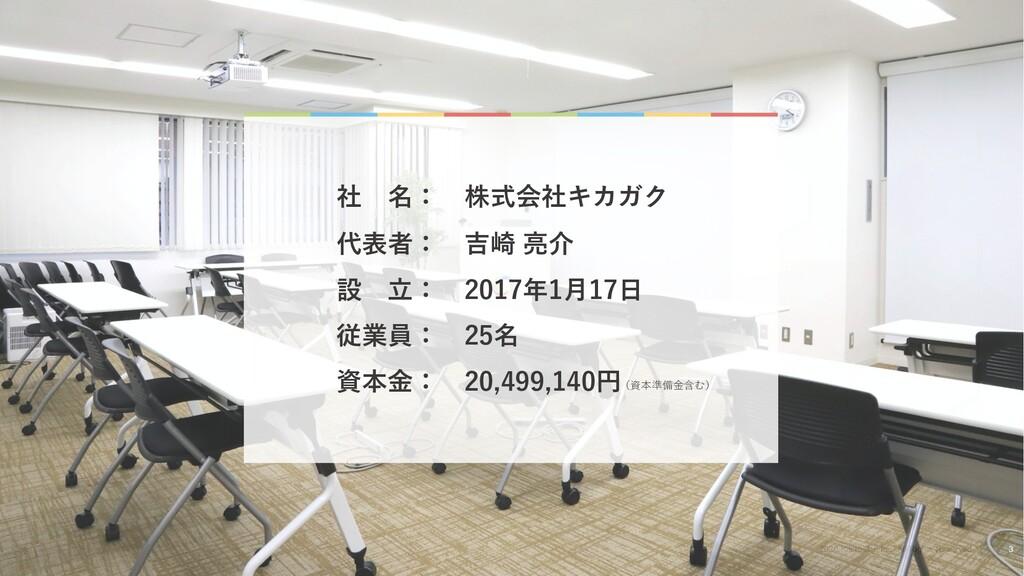 2020 Kikagaku, Inc. All Rights Reserved 3 3 社 名...