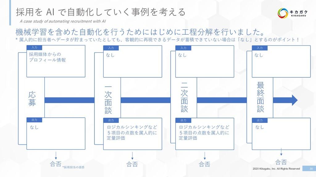 2020 Kikagaku, Inc. All Rights Reserved 採⽤を AI ...