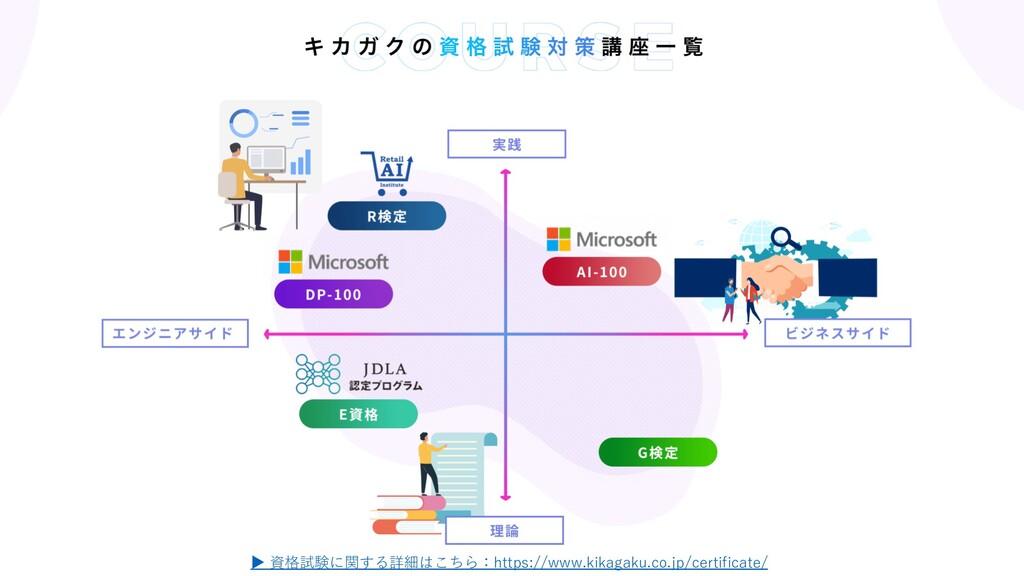 ▶ 資格試験に関する詳細はこちら:https://www.kikagaku.co.jp/cer...