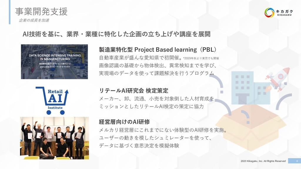 2020 Kikagaku, Inc. All Rights Reserved AI技術を基に...