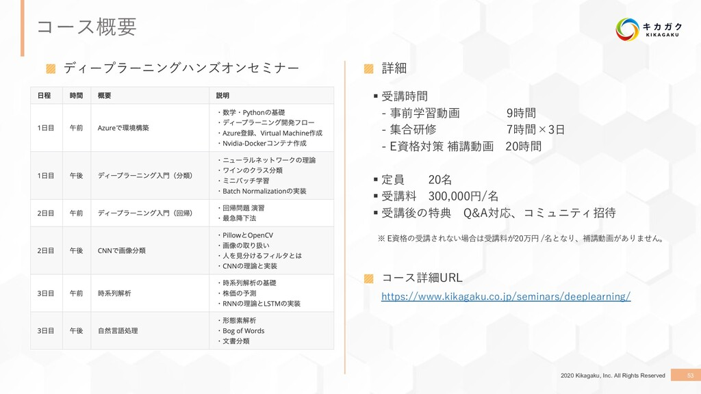 2020 Kikagaku, Inc. All Rights Reserved 53 コース概...