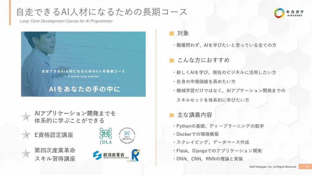 2020 Kikagaku, Inc. All Rights Reserved 55 ⾃⾛でき...