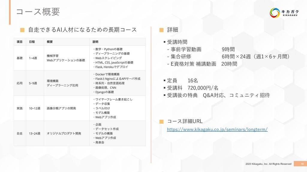 2020 Kikagaku, Inc. All Rights Reserved 56 コース概...